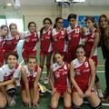 Under 16 Volley Canosa