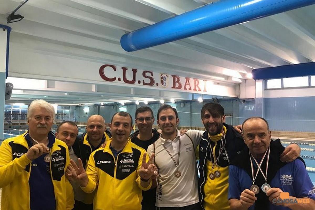 Aquarius Piscina Canosa - Bari,  10° Trofeo Paolo Pinto
