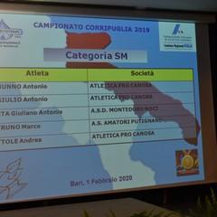 Classifica CorriPuglia 2019  SM Atletica Pro Canosa