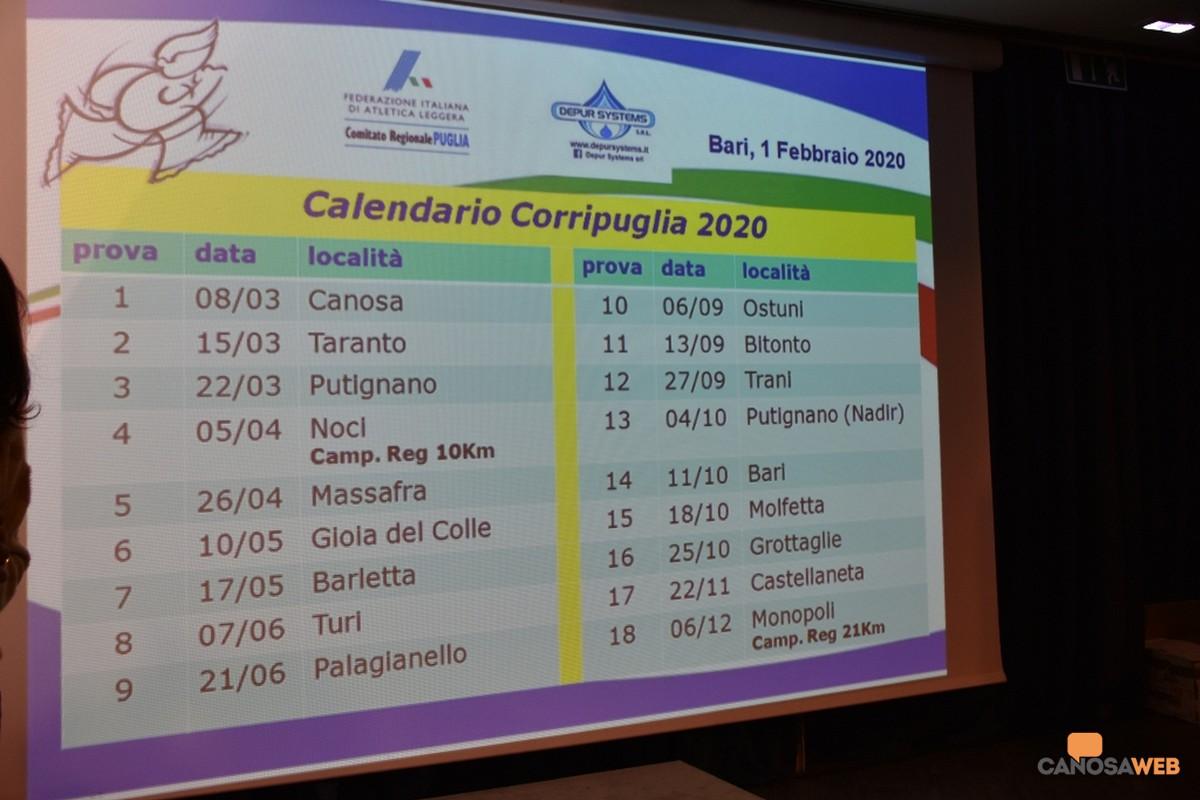 CorriPuglia 2020 Canosa di Puglia 1^tappa Atletica Pro Canosa